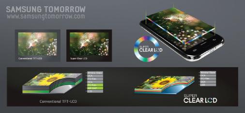 삼성전자 갤럭시 플레이어 슈퍼 클리어 LCD 디스플레이
