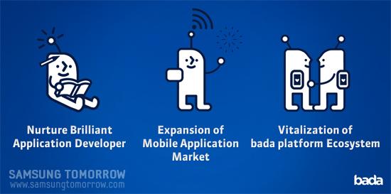 Nurture Brilliant Application Developer, Expansion of Mobile Application Market, Vitalization of bada platform Ecosystem