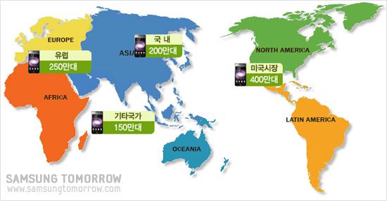 갤럭시S 세계판매현황, 유럽 250만대, 국내 200만대, 미국시장 400만대, 기타국가 150만대