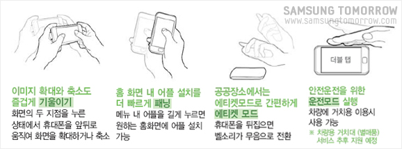이미지 확대와 축소도 즐겁게 기울이기 화면의 두 지점을 누른 상태에서 휴대폰을 앞뒤로 움직여 화면을 확대하거나 축소. 홈 화면 내 어플 설치를 더 빠르게 패닝 메뉴 내 어플을 길게 누르면 원하는 홈화면에 어플 설치 가능. 공공장소에서는 에티켓모드로 간편하게 에티켓 모드 휴대폰을 뒤집으면 벨소리가 무음으로 전환. 안전운전을 위한 운전모드 실행 차량에 거치용 이용시 사용 가능 *차량용 거치대(별매품) 서비스 추후 지원 예정