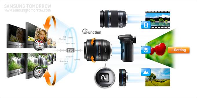 삼성 카메라 렌즈의 구조