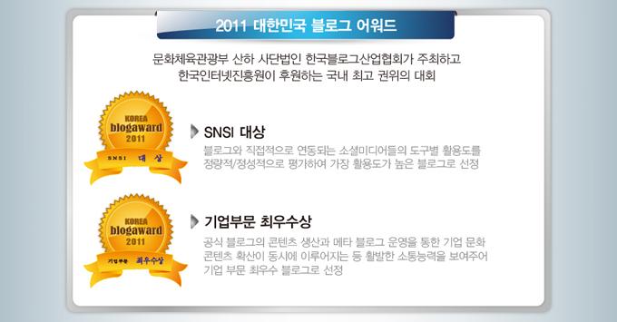 2011 대한민국 블로그 어워드 문화체육관광부 산하 사단법인 한국  블로그산업협회가 주최하고 한국인터넷진흥원이 후원하는 국내 최  고 권위의 대회 SNSI대상 블로그와 직접적으로 연동되는 소셜미디  어들의 도구별 활용도를 정량적/정상적으로 평가하여 가장 활용도  가 높은 블로그로 선정 기업부문 최우수상 공식 블로그의 콘텐츠   생산과 메타 블로그 운영을 통한 기업 문화 콘텐츠 확산이 동시에   이루어지는 등 활발한 소통능력을 보여주어 기업 부문 최우수 블로  그로 선정