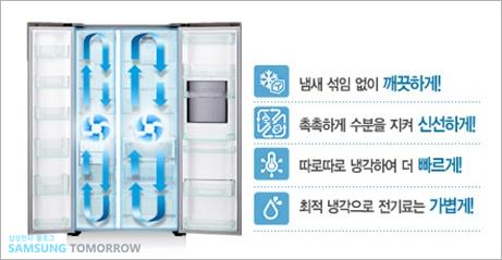 냄새 섞임 없이 깨끗하게!, 촉촉하게 수분을 지켜 신선하게!, 따로따로 냉각하여 더 빠르게!, 최적 냉각으로 전기료는 가볍게!