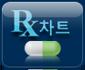 RX 차트 아이콘