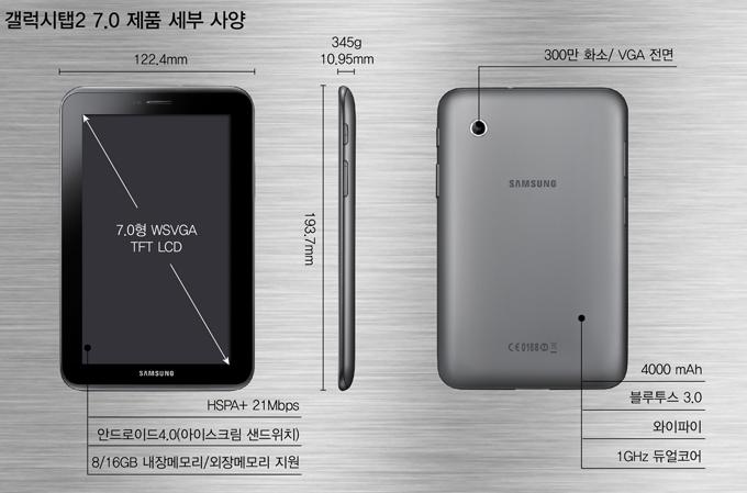 갤럭시탭2 7.0 제품 사양 7.0형 WSVGA TFT LCD, HSPA+ 21 Mbps 안드로이드4.0(아이스크림 샌드위치) 8/16GB 내장메모리/외장메모리 지원, 300만화소/VGA전면 4000mAh 블루투스 3.0 와이파이 1GHz 듀얼코어