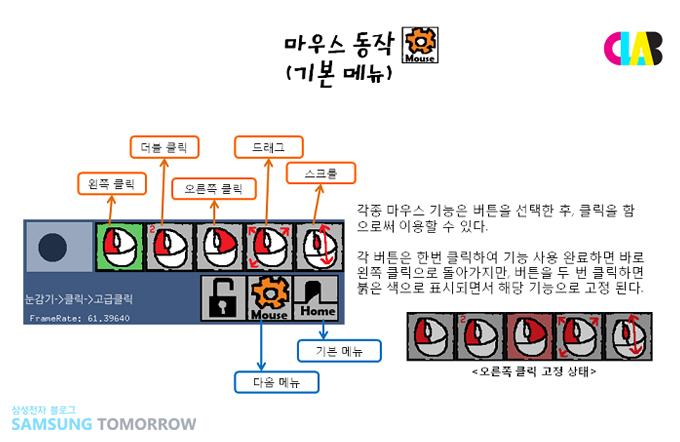 마우스 동장(기본메뉴) 각종 마우스 기능은 버튼을 선택한 후, 클릭을 함으로써 이용할 수 있다. 각 버튼을 한번 클릭하여 기능 사용 완료하면 바로 왼쪽 클릭이 돌아가지만, 버튼을 두 번 클릭하면 붉은 색으로 표시되면서 해당 기능으로 고정 된다.
