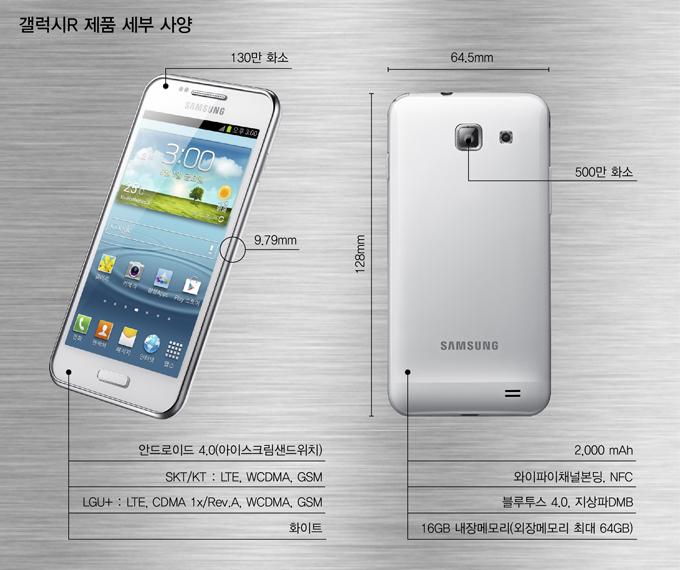 갤럭시R 제품 세부 사양 전면 130만 화소 9.79mm 안드로이드4.0(아이스크림샌드위치) SKT/KT:LTE,WCDMA,GSM LGU+:LTE,CDMA 1x/Rev.A,WCDMA,GSM 화이트 64.5mm 128mm 500만 화소 2,000mAh 와이파이채널본딩,NFC 블루투스4.0, 지상파DMB 16GB 내장메모리(외장메모리 최대 64GB)