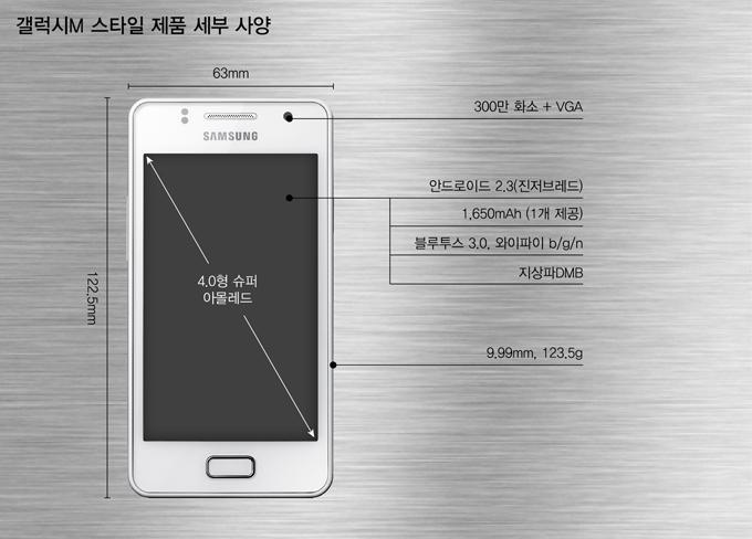 갤럭시 m스타일 제품 세부 사양 300만 화소 안드로이드 2.3 블루투스 3.0 와이파이 b/g/n지상파 DMB