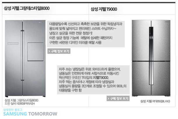 삼성지펠 그랑데스타일8000 대용량일수록 신선하고 촉촉한 보관을 위한 독립냉각과 용도에 맞춰 넓어지고 편리해진 스마트 수납까지~ 냉장고 살균을 위한 전문 청정기! 이온 살균 청정 기능에 메탈에 섬세한 패턴까지 구현한 세련된 디자인 미라클 메탈 사용, 삼성지펠 t9000 자주 쓰는 냉장실은 위로 와이드하게 올렸으며, 냉동실은 안전하게 아래 서랍식으로 이동시킨 혁신적인 구조인 t타입의 지펠 t9000. 자주 먹는 음식이나 계절에 따라 냉장실과 냉동실의 용량을 3단계로 조절할 수 있으며 900l의 대용량을 구현 함