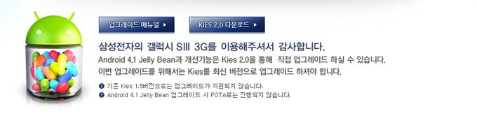 업그레이드 메뉴얼 kies 2.0 다운로드 삼성전자의 갤럭시 S3 3G 이용해주셔서 감사합니다. 안드리오이드 4.1 젤리빈과 개선기능은 키스 2.0을 통해 직접 업그레이드 하실 수 있습니다. 이번 업그레이드를 위해서는 키스를 최신 버전으로 업그레이드를 하셔야 합니다.