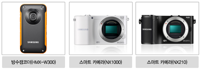방수캠코더, 스마트 카메라, 스마트카메라