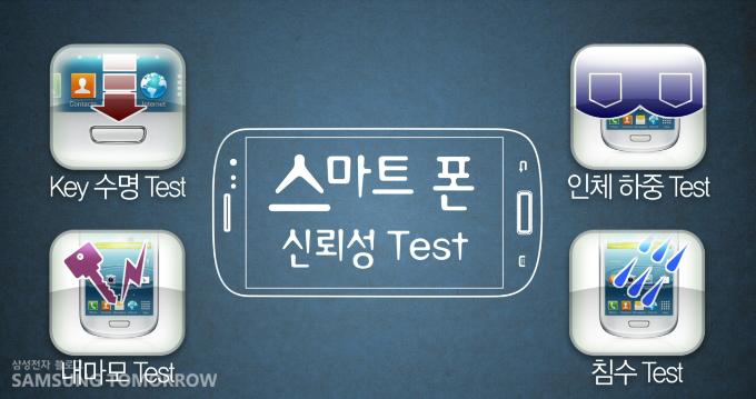 스마트폰 신뢰성 Test, Key 수명 Test, 인체 하중 Test, 내마모 Test, 침수 Test