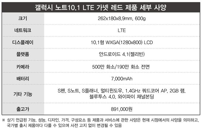 갤럭시 노트 10.1 LTE 가넷 레드 제품 세부 사양