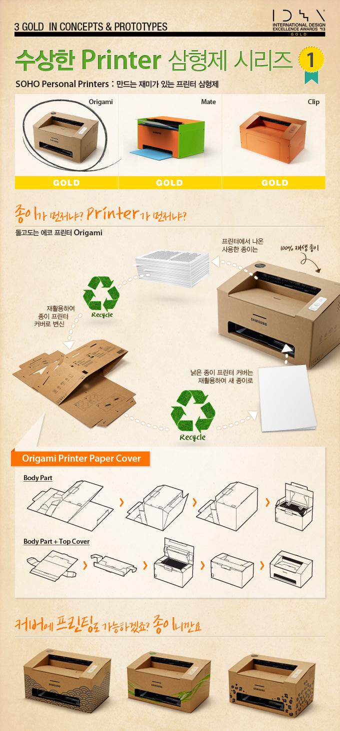 "3 GOLD IN CONCEPTS & PROTOTYPES INTERNATIONAL DESIGN EXCELLENCE AWARDS ""13 수상한 Printer 삼형제 시리즈 1탄! SOHO Personal Printers : 만드는 재미가 있는 프린터 삼형제 Origami 금상 - 종이가 먼저냐? Printer가 먼저냐? 돌고도는 에코 프린터 Origami 시계 역방향 순입니다. 프린터에서 나온 사용한 종이는->Recyle->재활용하여 종이 프린터 커버로 변신->Recyle->낡은 종이 프린터 커버는 재활용하여 새 종이로-> 프린터에서 나온 사용한 종이는 ->Recyle … Origami Printer Paper - Cover Bodypart, Bodypart+Topcover 커버에 프린팅도 가능하겠죠? 종이니깐요"