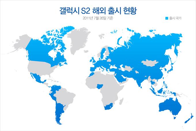갤럭시S2 해외 출시 현황 그래프