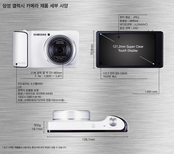 삼성 갤럭시 카메라 제품 세부 사양 21배 광학줌 안드로이드 4.1 젤리빈 LTE 광학식 손떨림 보정, 8GB 마이크로 SD 오토, 스마트 모드, 전문가 모드, 정지화상 jpeg 동영상 Mpeg4 1630망화소,