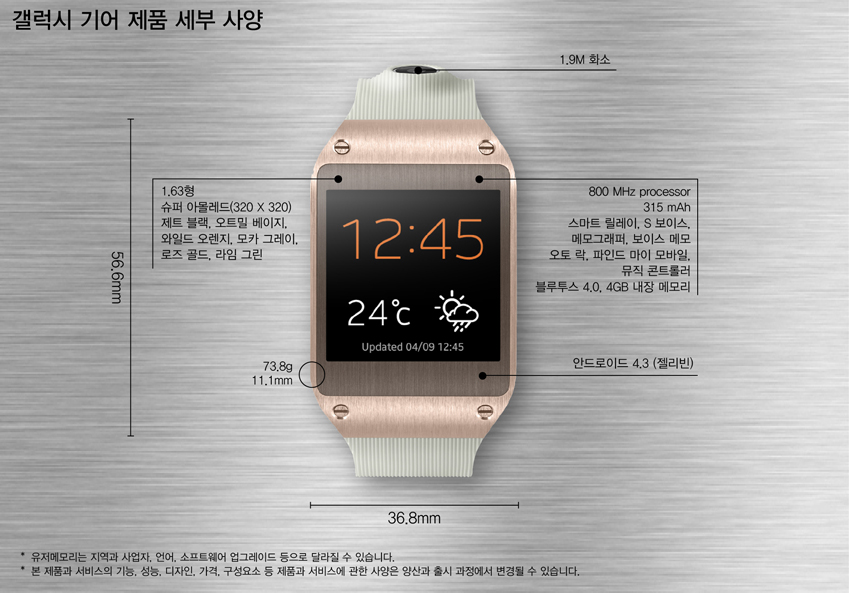GALAXY Note II Product_Spec(국문)