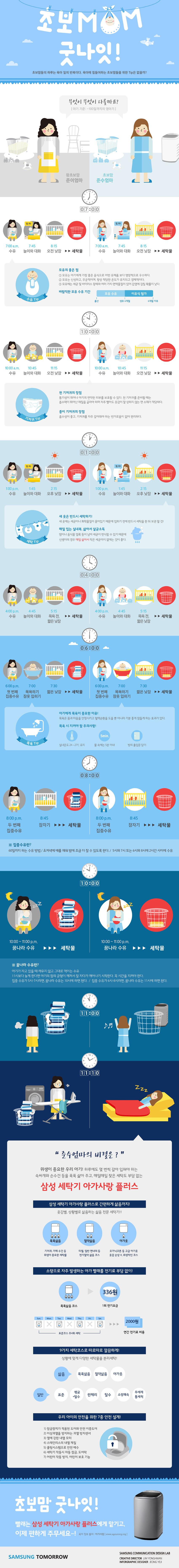 삼성 아가사랑세탁기 인포그래픽