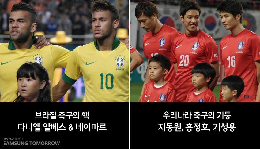 브라질 축구의 핵 다니엘 알베스와 네이마르, 우리나라 축구의 기둥 지동원, 홍정호, 기성용입니다.