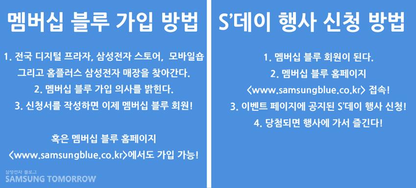 멤버십 블루 가입 방법 1. 전국디지털프라자, 삼성전자 스토어, 모바일숍 그리고 홈플러스 삼성전자 매장을 찾아간다. 2. 멤버십 블루 가입 의사를 밝힌다. 3. 신청서를 작성하면 이제 멤버십 블루 회원! 혹은 멤버십 블루 홈페이지<www.samsungblue.co.kr>에서도 가입 가능! S'데이 행사 신청 방법 1. 멤버십 블루 회원이 된다. 2. 멤버십 블루 홈페이지 <www.samsungblue.co.kr> 접속! 3. 이벤트 페이지에 공지된 S'데이 행사 신청! 4. 당첨되면 행사에 가서 즐긴다!
