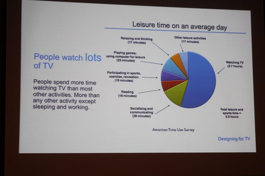 사람들의 TV시청 관련 통계자료입니다.