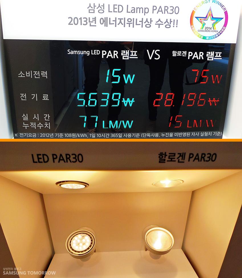삼성 LED 램프와 일반 할로겐 램프의 전력 비교입니다.