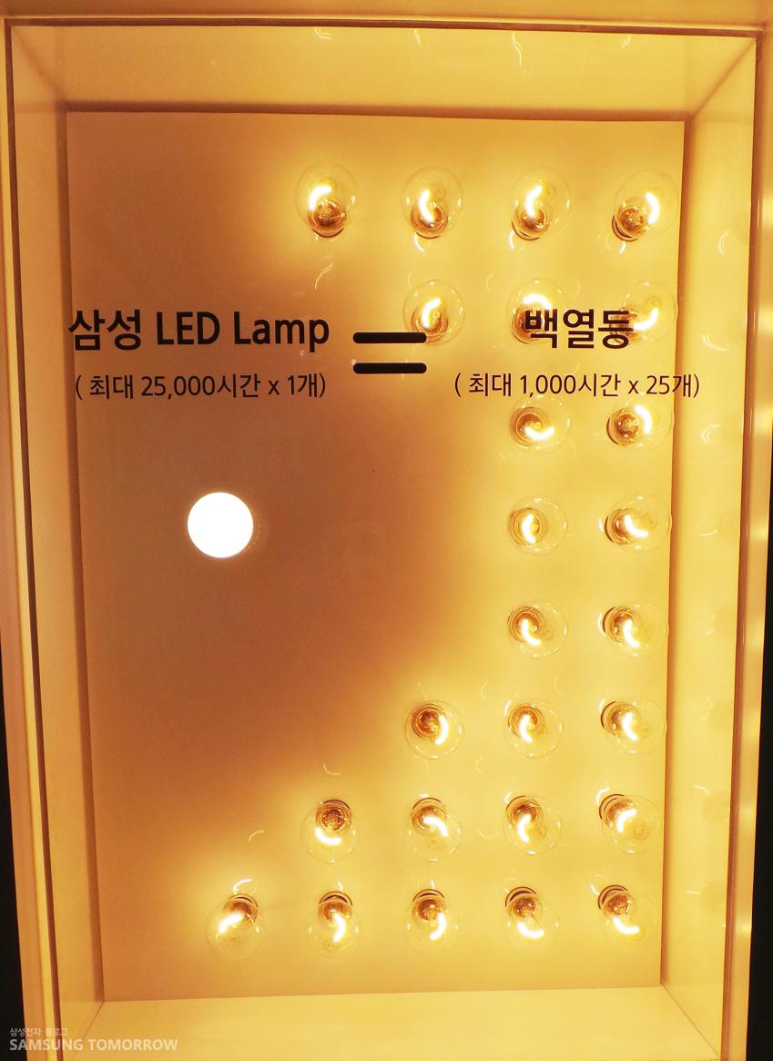 삼성 LED 램프와 백열등의 밝기 비교입니다.