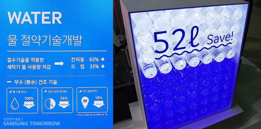 52ℓ나 절약할 수 있는 삼성 세탁기의 물 절약기술을 소개하고 있습니다.