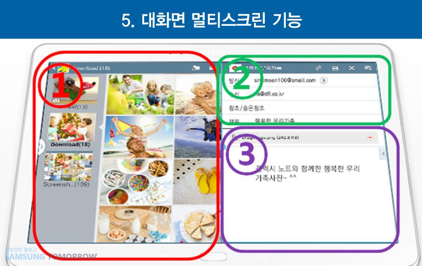 5. 대화면 멀티스크린 기능. 1) 각종 이미지가 노트10.1 왼편에 실행되어 있고 2) 노트 10.1 화면 오른쪽 상단에는 메일이 실행되어 있으며 3) 노트 10.1 화면 오른쪽 하단에는 사진 설명 어플이 실행되어 있습니다.