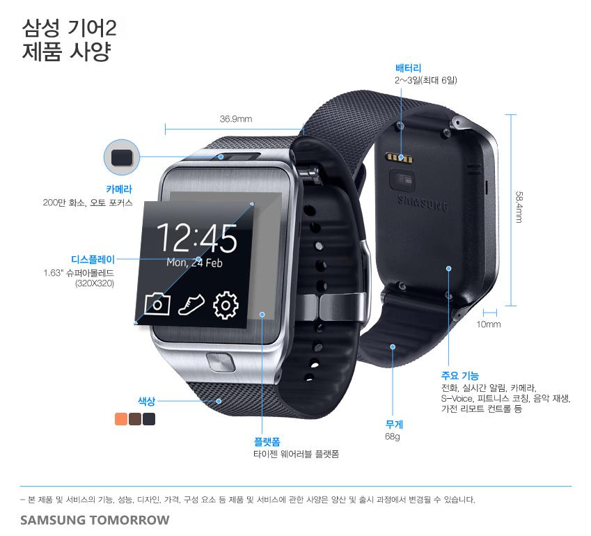 삼성 기어2 제품스펙