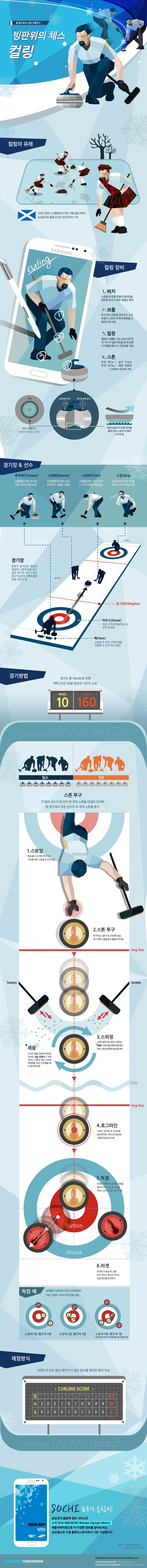 [인포그래픽] 빙판 위의 체스, 컬링