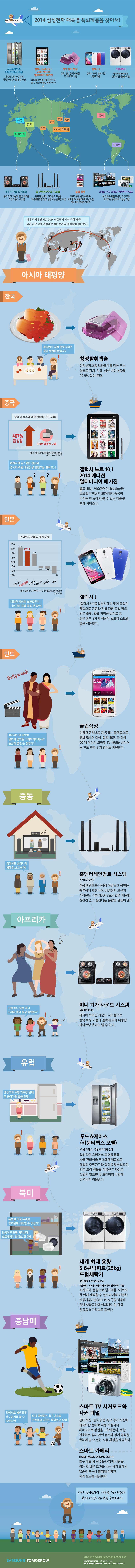 ★ [국문]2014년 현지화 인포그래픽 최종_0331 (1)