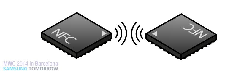 NFC 이미지입니다.