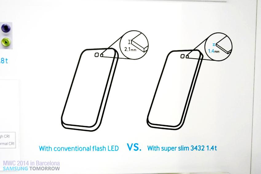 기존 플래시 LED와 리플렉터 일체형 플래시 LED의 두께 비교모습입니다.
