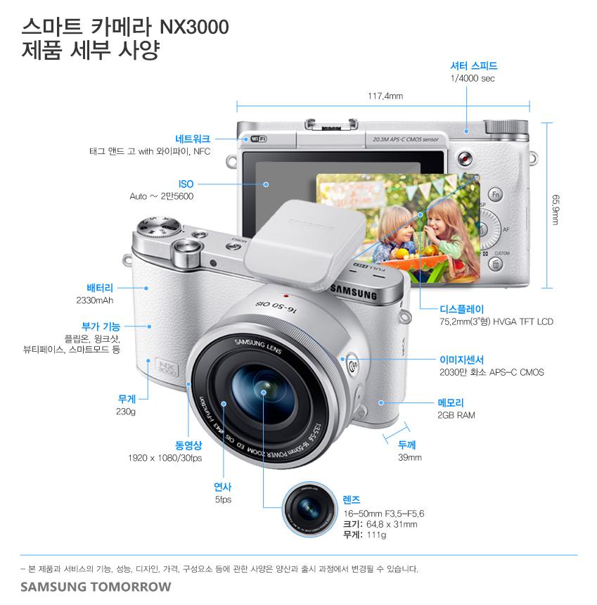NX3000_제품스펙 이미지입니다.