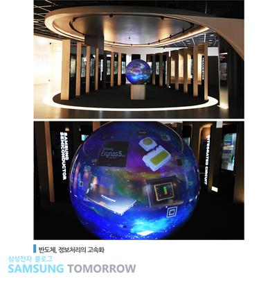 삼성이노베이션뮤지엄 내부 공간을 보여주는 이미지입니다.