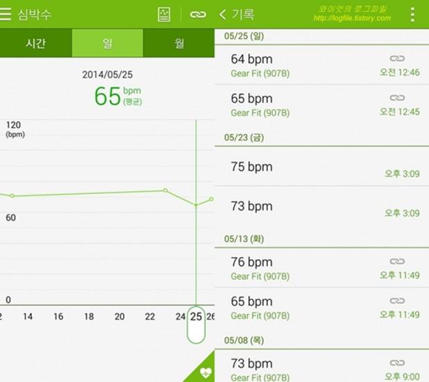 S헬스 앱 심박수 데이터