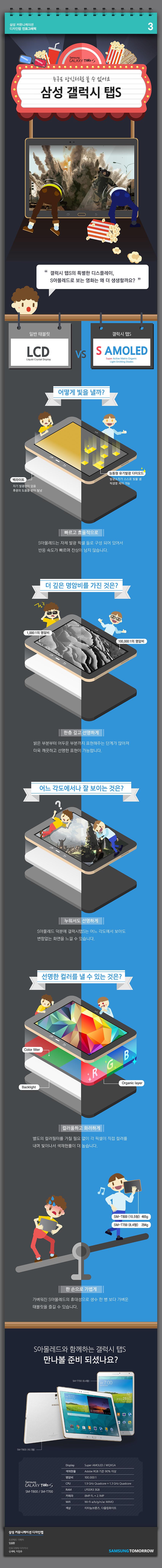 갤럭시 탭S 디스플레이 인포그래픽 소개 인포그래픽
