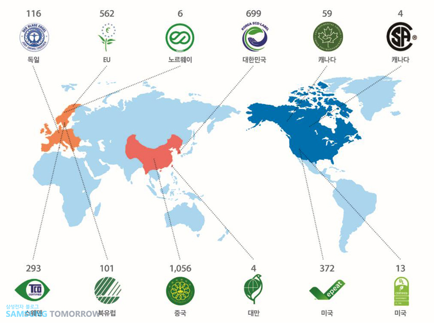 ▲글로벌 환경마크 인증 현황(2013년 기준)