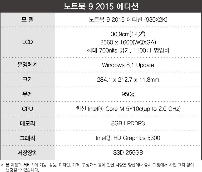 노트북 9 2015 에디션의 제품 주요 사항입니다. 모델 노트북 9 2015 에디션(930X2K). LCD 30.9cm(12.2형) 2560*1600(WQXGA) 최대 700nit 밝기, 1100:1 명암비. 운영체계 윈도우즈 8.1 업데이트. 크기 284.1*212.7*11.8mm. 무게 950g. CPU 최신 인텔 코어 M 5Y10c(up to 2.0GHz). 메모리 8기가바이트 LPDDR3. 그래픽 인텔 HD 그래픽스 5300. 저장장치 SSD 256기가바이트. 본 제품과 서비스의 기능, 성능, 디자인, 가격, 구성요소 등에 관한 사양은 양산이나 출시 과정에서 사전 고지 없이 변경될 수 있습니다.