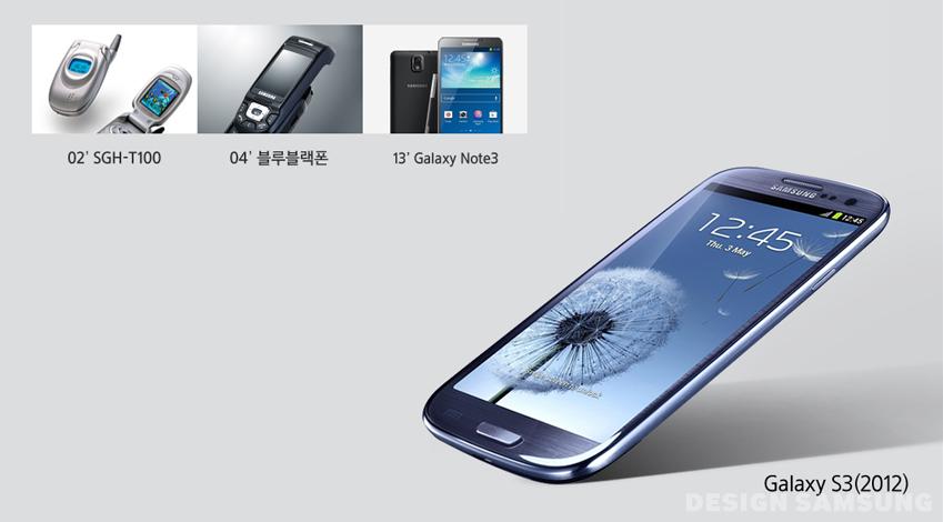 02년 SGH-T100, 04년 블루블랙폰, 13년 갤럭시 노트3까지 디자인이 그려져 있습니다