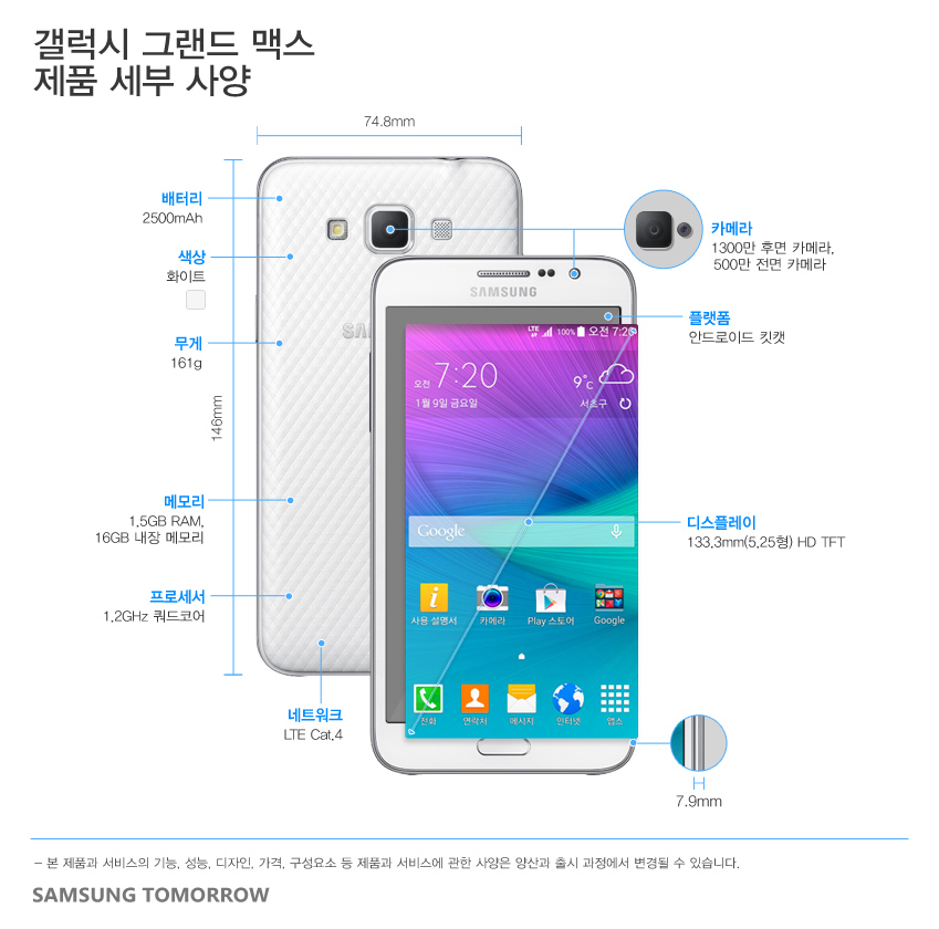 갤럭시 그랜드 맥스(Galaxy Grand Max) 제품 세부 사양 크기, 무게 146 X 74.8 X 7.9mm, 161g 네트워크 LTE Cat.4 디스플레이 133.3mm(5.25형) HD TFT 프로세서 1.2GHz 쿼드코어 플랫폼 안드로이드 킷캣 메모리 1.5GB RAM, 16GB Storage 카메라 후면 1,300만 화소(전면 500만) 배터리 2,500mAh 색상 화이트