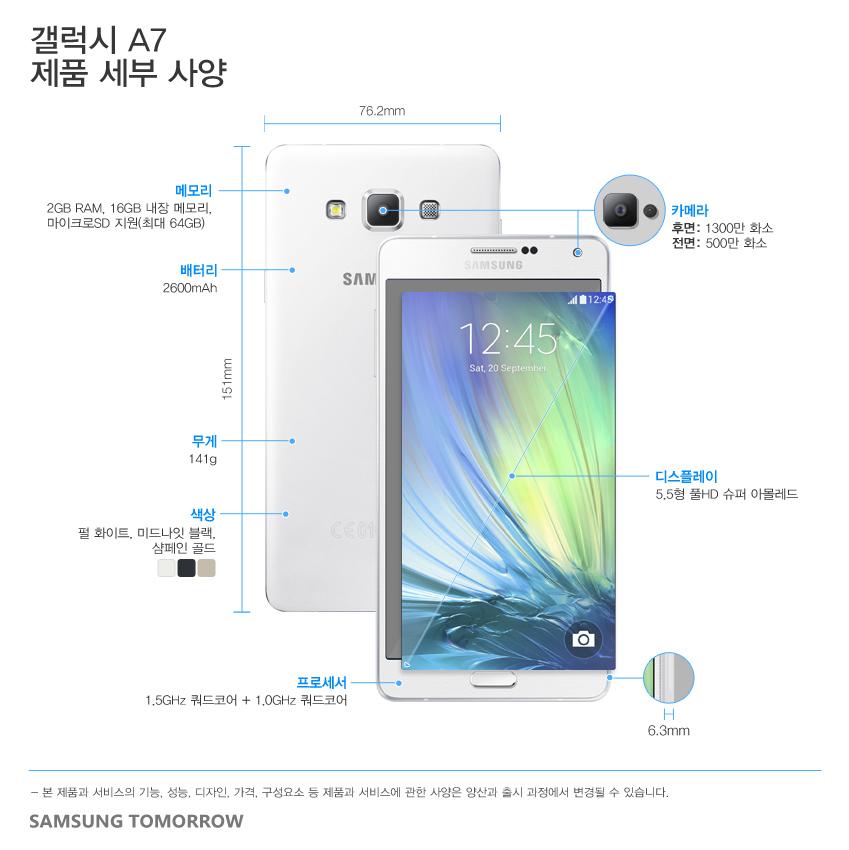 갤럭시 A7 제품 세부 사양 크기 151 x 76.2 x 6.3mm, 141g 디스플레이 139.3mm Full HD Super AMOLED 프로세서 1.5GHz 쿼드코어 + 1.0GHz 쿼드코어 메모리 2GB RAM, 16GB 내장 메모리, 마이크로SD 지원(최대64GB) 카메라 1,300만 화소 후면 카메라, 500만 화소 전면 카메라 배터리 2,600mAh 색상 펄 화이트, 미드나잇 블랙, 샴페인 골드