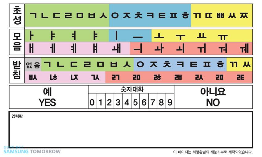 초성, 모음, 받침, 예, 아니오, 숫자 등이 써 있는 자판입니다.
