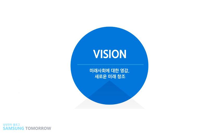 삼성의 비전 2020 슬로건 미래사회에 대한 영감, 새로운 미래 창조 마크 이미지