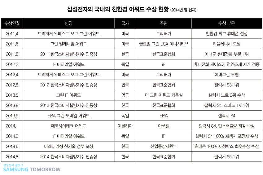 지속가능경영2탄_표