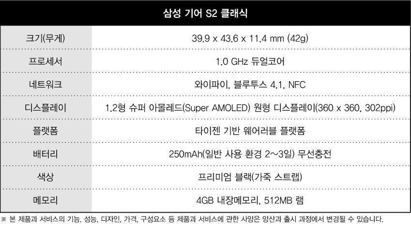 삼성 기어 s2 클래식 크기(무게) 39.9 x 43.6 x 11.4mm (42g) 프로세서 1.0 GHz 듀얼코어 네트워크 와이파이, 블루투스 4.1. nfc 디스플레이 1.2형 슈퍼 아몰레드(Super AMOLED) 원형 디스플레이 (360x360, 302ppi) 플랫폼 타이젠 기반 웨어러블 플랫폼 배터리 250mAh(일반 사용 환경 2~3일) 무선충전 색상 프리미엄 블랙(가죽 스트랩) 메모리 4GB 내장메모리, 512MB 램