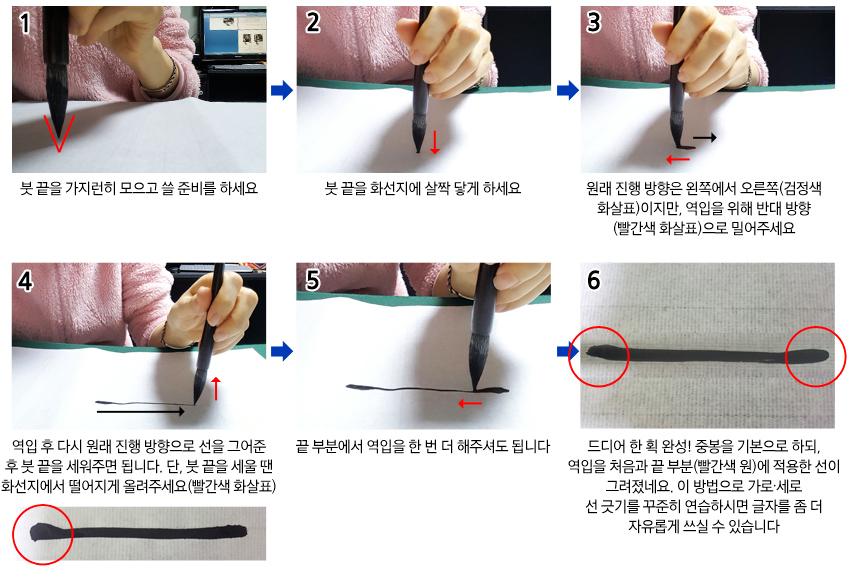 1. 붓 끝을 가지런히 모으고 쓸 준비를 하세요. 2.붓 끝을 화선지에 살짝 닿게 하세요. 3. 원래 진행방향은 왼쪽에서 오른쪽이지만 역입을 위해 반대방향으로 밀어주세요. 4. 역입 후 다시 원래 진행방향으로 선을 그어준 후 붓 끝을 세워주면 됩니다. 단 붓 끝을 세울 땐 화선지에서 떨어지게 올려주세요. 5. 끝 부분에서 역입을 한번 더 해주셔도 됩니다. 6. 드디어 한 획 완성! 중봉을 기본으로 하되, 역입을 처음과 끝 부분에 적용한 선이 그려졌네요. 이 방법으로 가로,세로,선긋기를 꾸준히 연습하시면 글자를 좀 더 자유롭게 쓰실 수 있습니다.