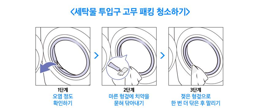 <세탁물 투입구 고무 패킹 청소하기> 1단계 오염 정도 확인하기, 2단계 마른 헝겊에 치약을 묻혀 닦아내기, 3단계 젖은 헝겊으로 한번 더 닦은 후 말리기