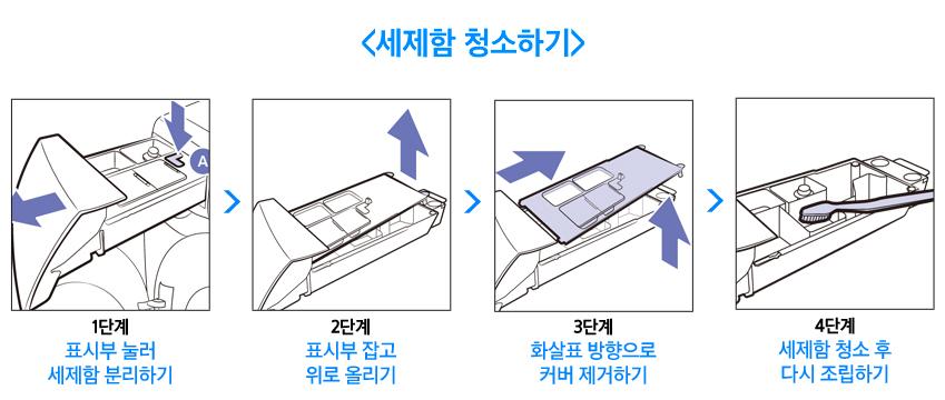<세제함 청소하기> 1단계 표시부 눌러 세제함 분리하기, 2단계 표시부 잡고 위로 올리기, 3단계 화살표 방향으로 커버 제거하기, 4단계 세제함 청소 후 다시 조립하기